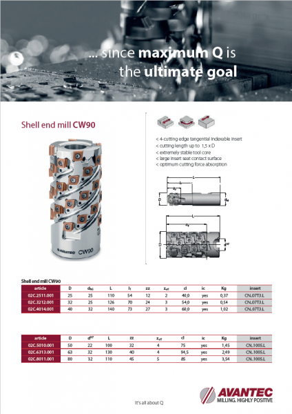 Shell end mill CW90 ENG